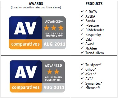 av-on-demand-aug-11