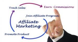 如何利用加盟機制為網站網店宣傳推廣,提高曝光增加銷售