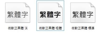 網站中文字體