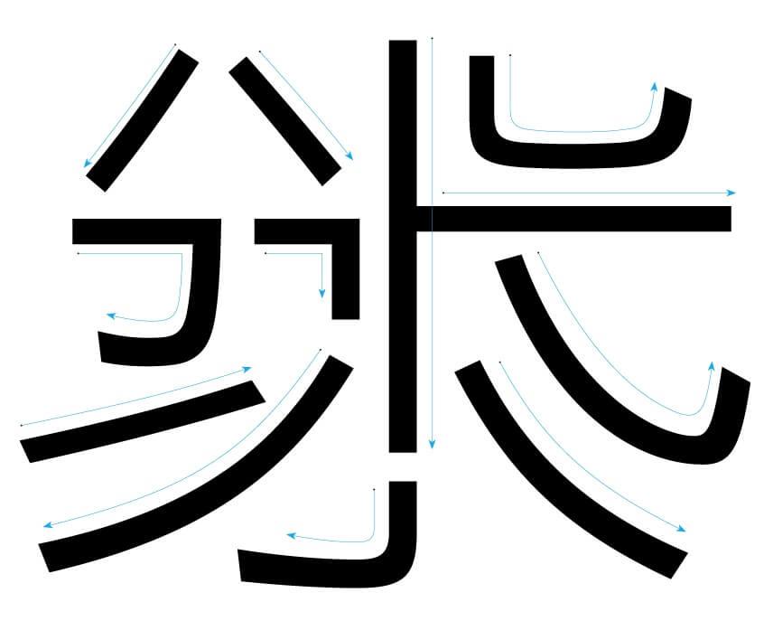 網站中文字體 外框字