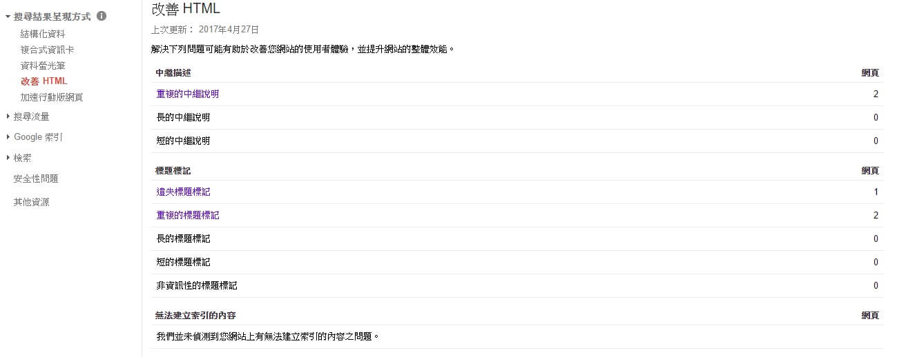 search console 改善 HTML
