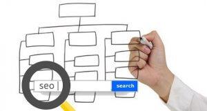 SEO網站架構 - 是搜尋引擎優化的重要考慮。什麼才是最佳?