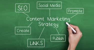 內容行銷策略