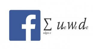 Facebook 推廣