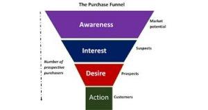 何謂 SEO 行銷?關係搜尋意圖和搜尋引擎的操作原理
