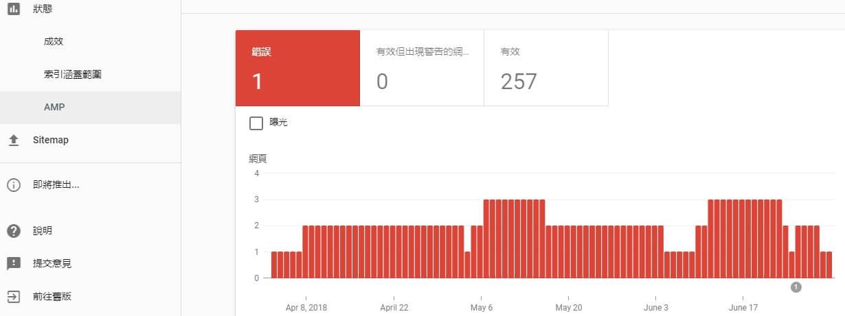 search console AMP 錯誤
