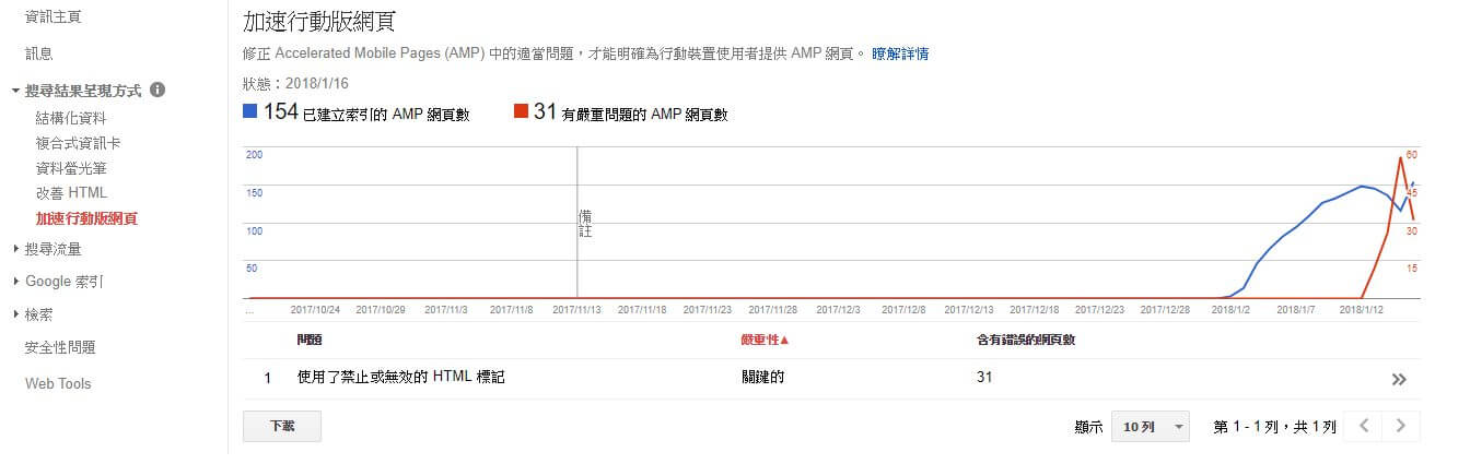 Search Console AMP 加速行動版網頁