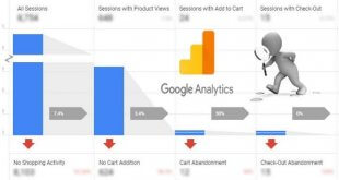 Google Analytics 電子商務