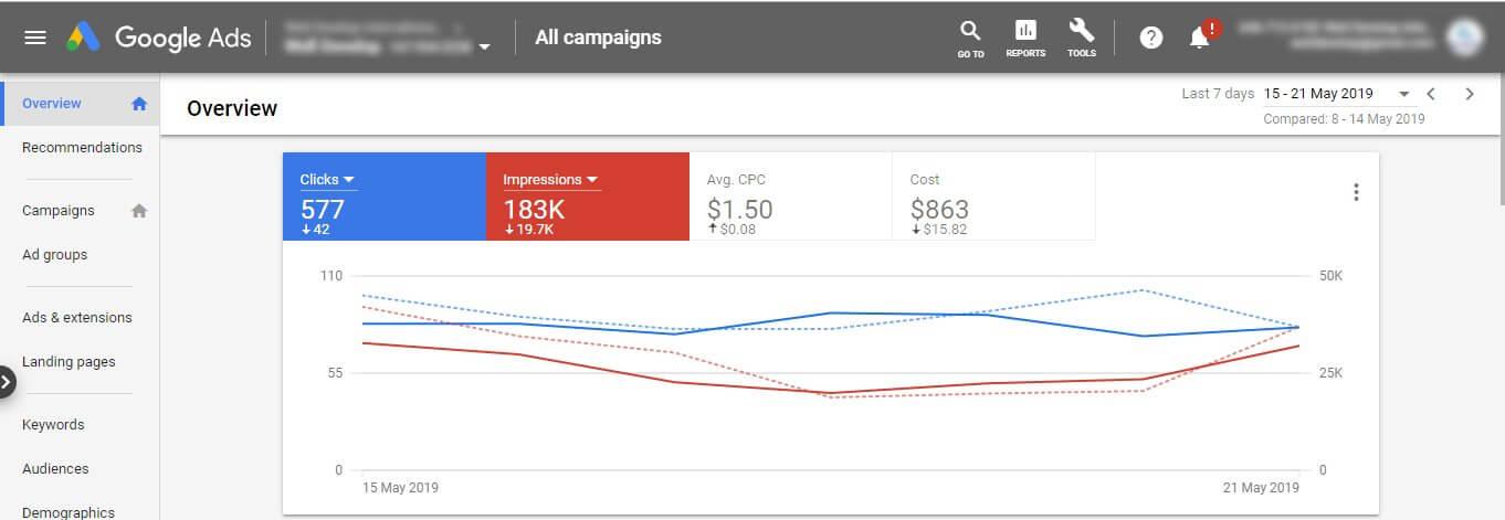 google ad platform
